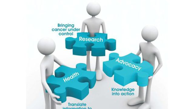 Research Driving Health Education & Advocacy